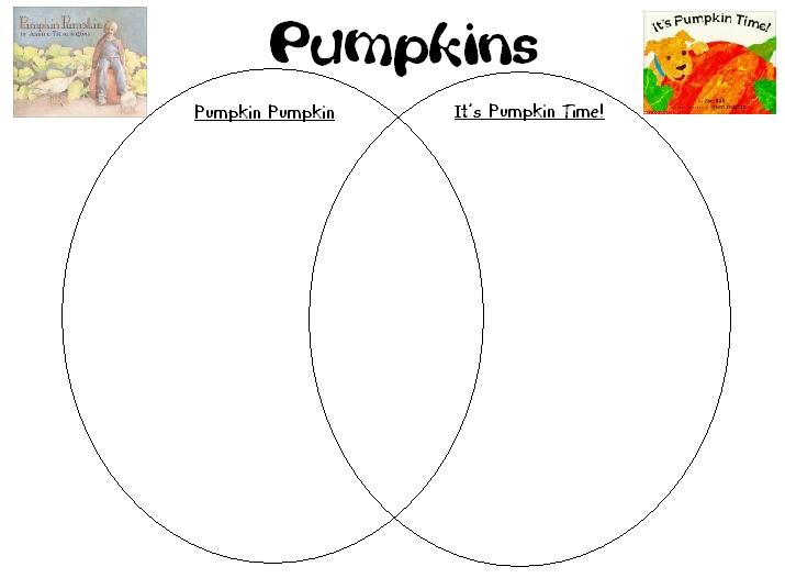 mrs bonzer 39 s pumpkin theme : pumpkin diagram - findchart.co